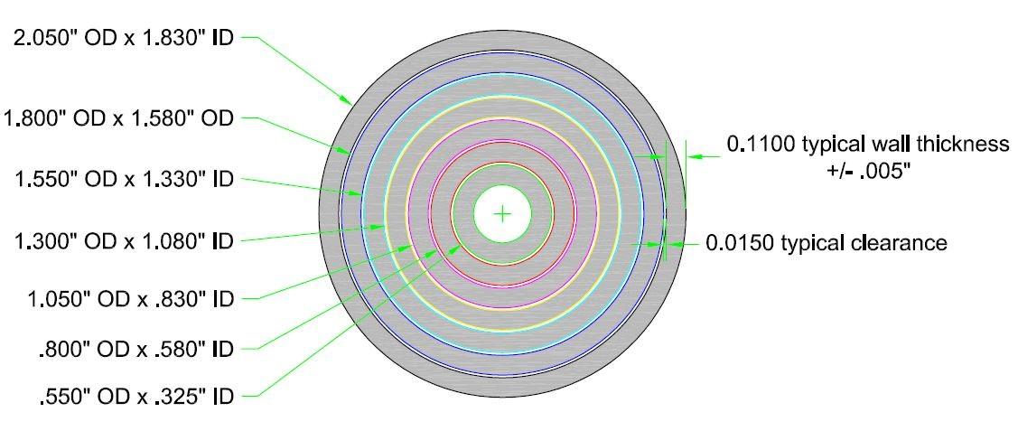 Telescoping Round Tube